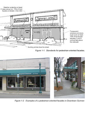 Design Guidelines help the Design Commission keep Sumner looking pretty.