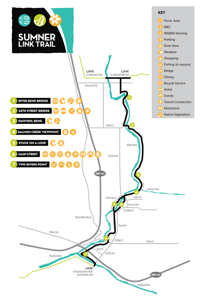 Sumner Link Trail – City of Sumner